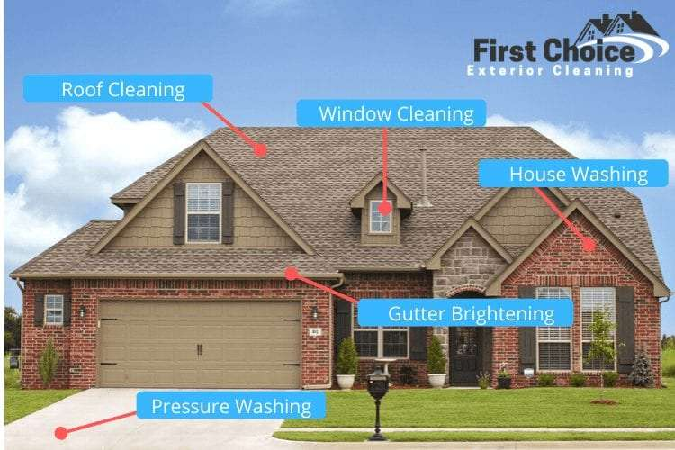 exterior cleaning company jacksonville fl